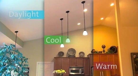 Tipos de luces | la temperatura del color en la iluminación
