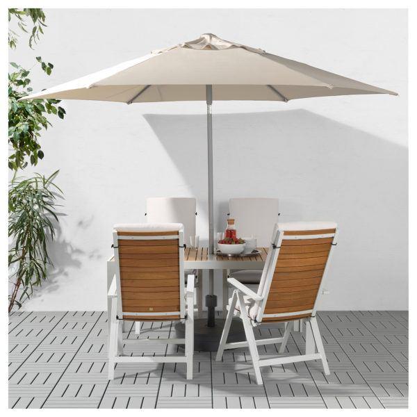 Ikea sombrillas toldos y p rgolas baratas de ikea 2019 - Toldos para balcones precios ...