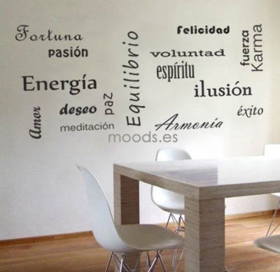Decorar con textos blogdecoraciones - Dibujos para decorar paredes ...