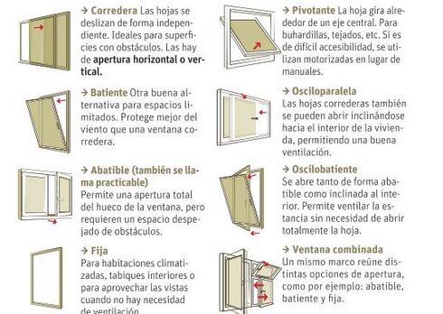 Ventanas de aluminio informaci n y precios blogdecoraciones for Tipos de ventanas de aluminio para banos